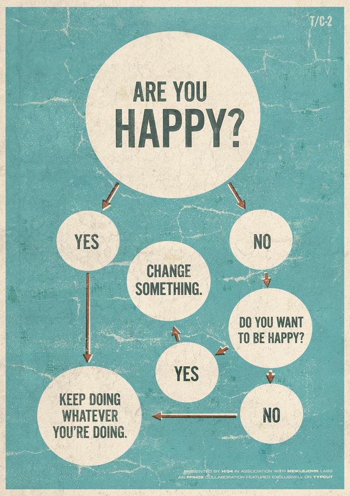 happiness_flowchart