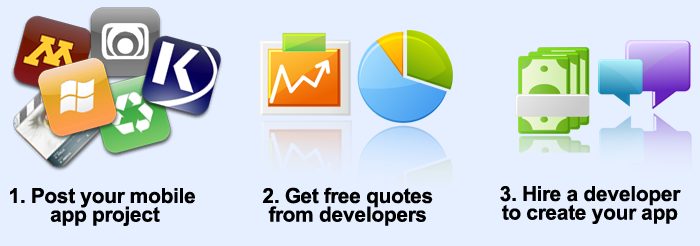 GetAppQuotes -Connecting Entrepreneurs And Mobile Apps Developer