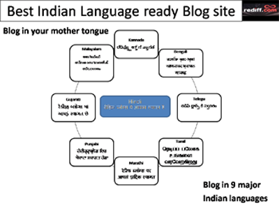 Rediffs improved blogging service now blog in 9 different indian rediffs improved blogging service now blog in 9 different indian languages thecheapjerseys